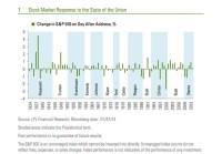 Stocks rebound, helping Dow quit loss streak; Yahoo drops ...