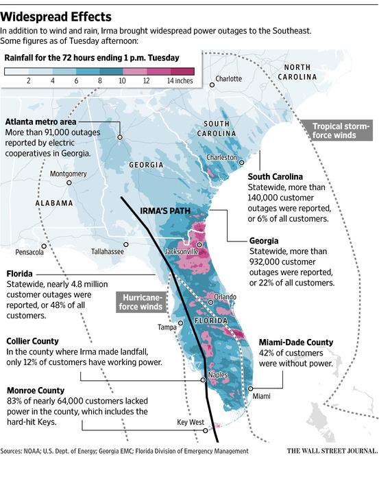Hurricane Irma Path Map : hurricane, Coverage:, Weakened, Moves, North, WSJ.com