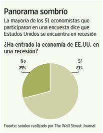 [economy]