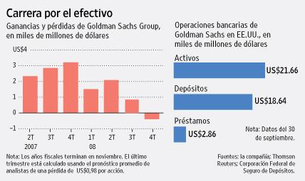 [Goldman]