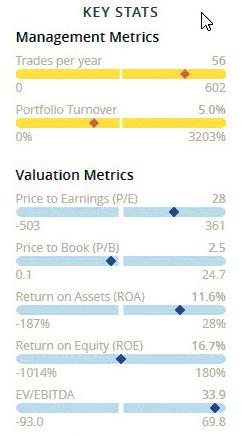 Google Finance Stock Screener : google, finance, stock, screener, Looking, Google, Finance, Substitute?, Alternatives, Barron's