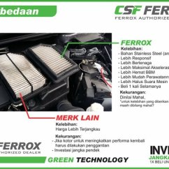 Filter Udara Grand New Avanza Harga Toyota Yaris Trd Baru Jual Ferrox Veloz Cek Di Trending April Bukalapak Com