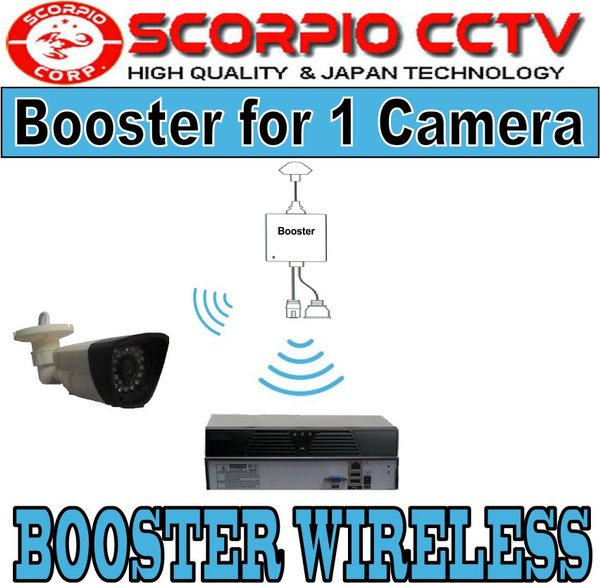 HARGA HEMAT IP CAMERA BOSTER WIRELESS I CAM 500 METER TERMURAH