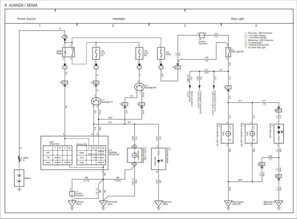 [SCHEMATICS_4NL]  DIAGRAM] Wiring Diagram Xenia 1.0 FULL Version HD Quality Xenia 1.0 -  LIVINGDIAGRAMS.GLAUCOMANET.IT | Wiring Diagram Power Window Xenia |  | Glaucomanet.it