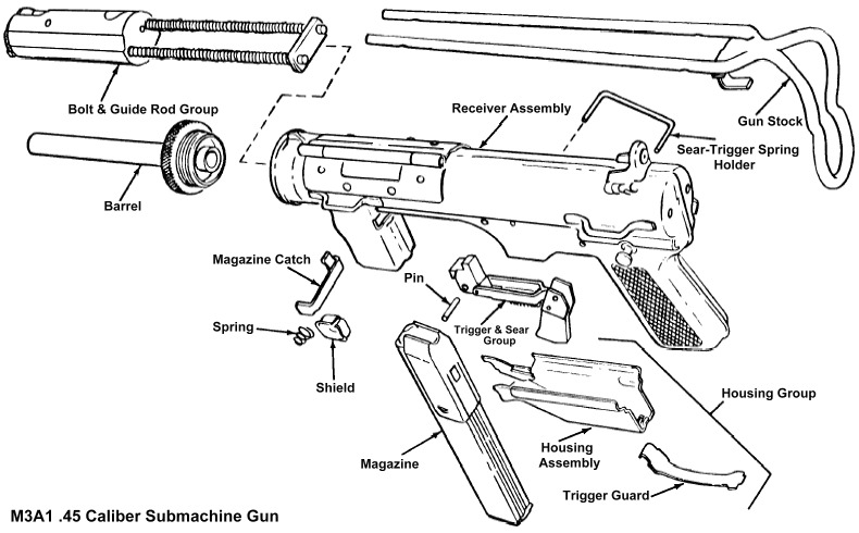 Winchester Model 50 Disassembly Manual