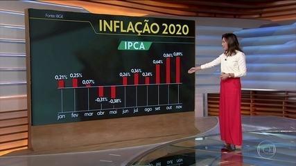 IPCA sobe 0,89% em novembro, a maior alta para o mês desde 2015