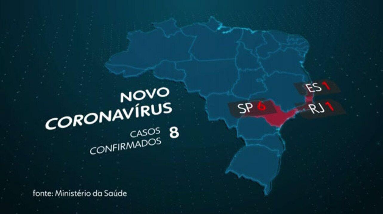 Número de casos do novo coronavírus no Brasil sobe para oito ...
