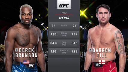 UFC Brunson vs. Till - Derek Brunson vs. Darren Till