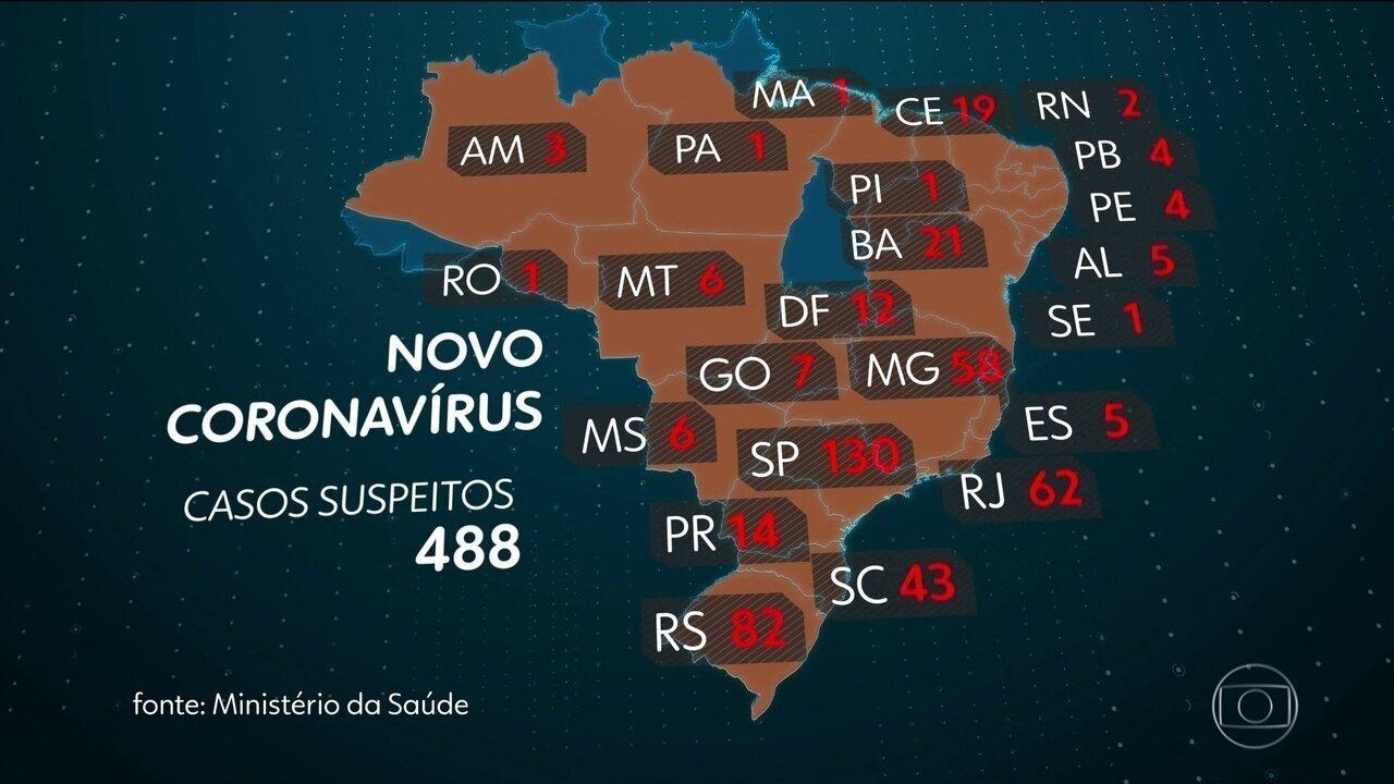 Brasil tem 488 casos suspeitos de novo coronavírus | Coronavírus | G1