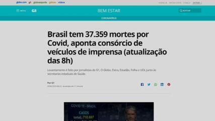 Brasil tem 37.359 mortes por Covid-19, aponta consórcio de veículos de imprensa