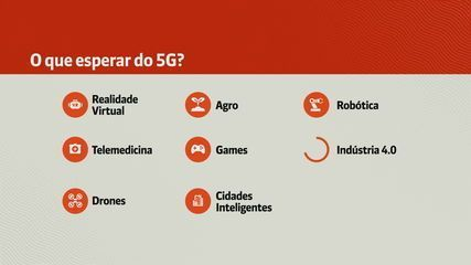 The future of the internet in Brazil: see what to expect from 5G