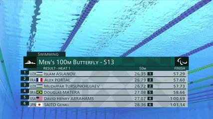Douglas Matera takes 4th in the Men's 100m Butterfly S13 Qualifier - Tokyo 2020 Paralympics