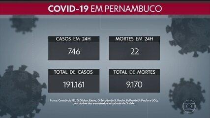 Pernambuco chega a 191.161 casos e 9.170 mortes por Covid-19