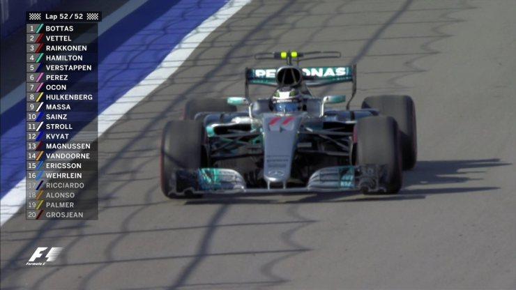 Bottas supera pressão de Vettel e vence o primeiro GP da carreira, na Rússia