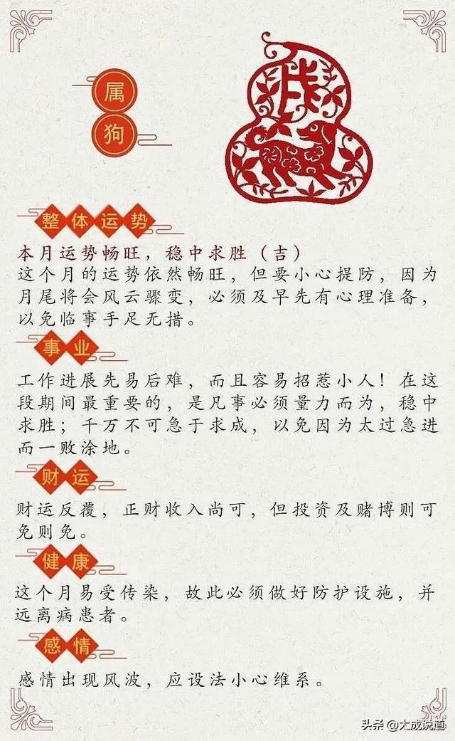 鼠年農曆二月十二生肖運程 – 星玄説
