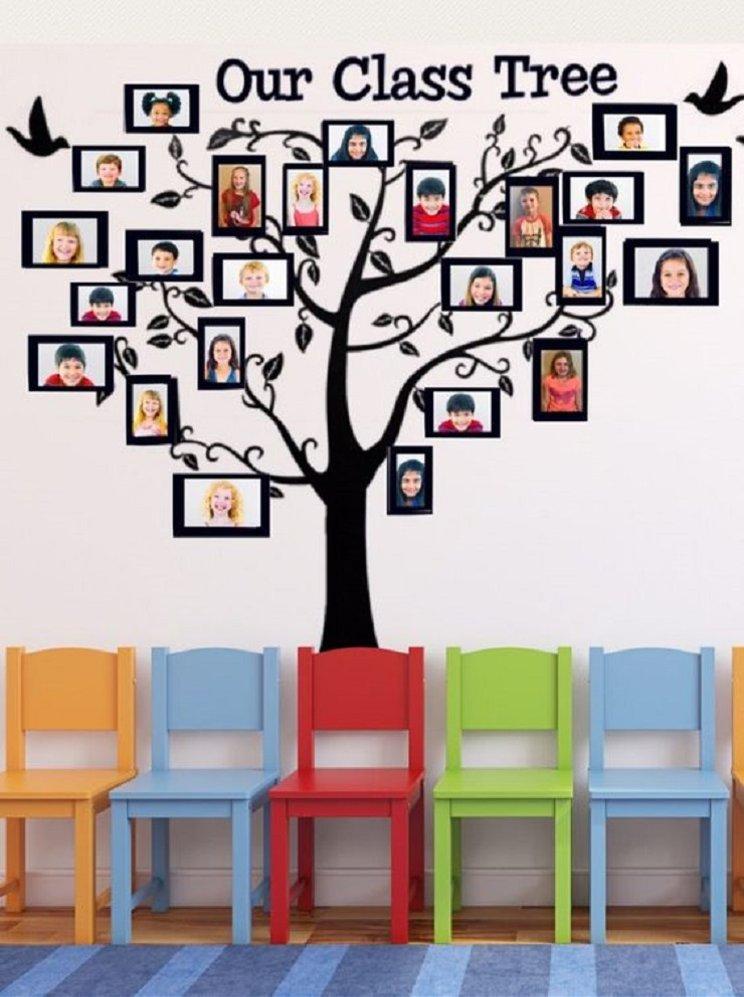Dekorasi Kelas Sd : dekorasi, kelas, Dekorasi, Hiasan, Dinding, Kelas, Inspiratif, BukaReview