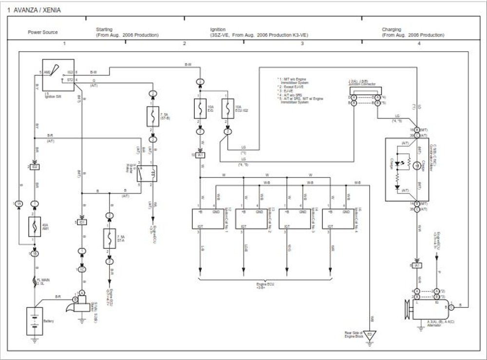 Wiring Diagram Central Lock Avanza
