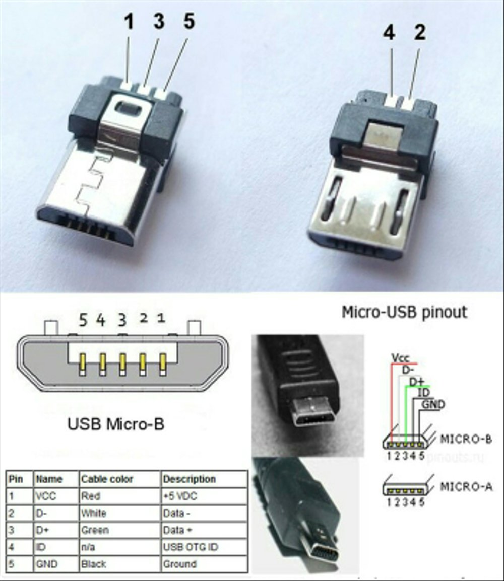 medium resolution of jual diy micro usb 5 pin connector male mikro socket konektor 5p sokder jantan colokan di