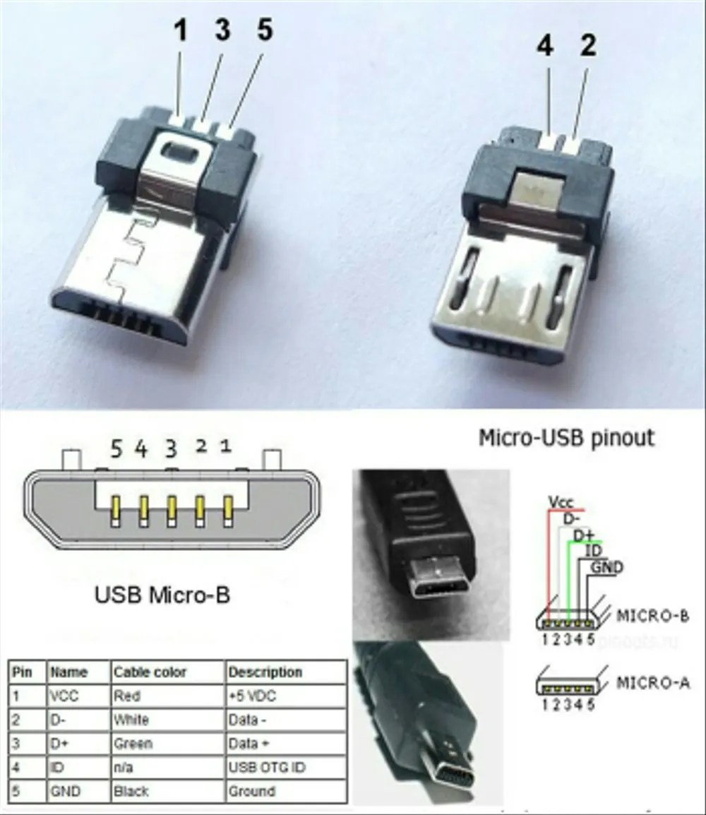 hight resolution of jual diy micro usb 5 pin connector male mikro socket konektor 5p sokder jantan colokan di