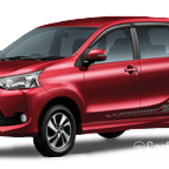 Review Grand New Avanza 2017 Buku Panduan All Kijang Innova Toyota 1 5s A In Malaysia Reviews Specs Prices Perodua Alza