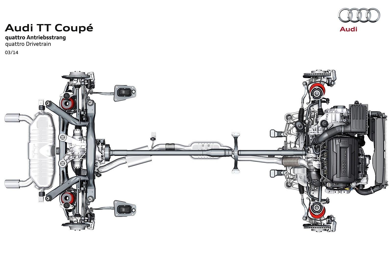 Audi Tt Coupe Specs Amp Photos