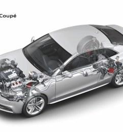 2015 audi s5 engine diagram wiring diagram todays rh 11 1 9 1813weddingbarn com audi 4 2l v8 engine land rover discovery engine diagram [ 1920 x 1358 Pixel ]