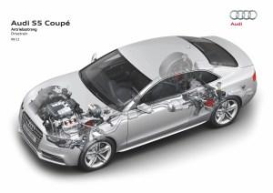 AUDI S5 Coupe specs & photos  2012, 2013, 2014, 2015