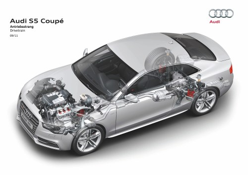 small resolution of  audi s5 coupe 2012 2016