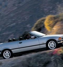 bmw 3 series cabriolet e36 1993 1999  [ 1600 x 1200 Pixel ]