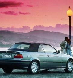 bmw 3 series cabriolet e36 1993 1999  [ 1280 x 960 Pixel ]