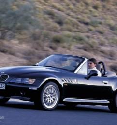 bmw z3 roadster e36 1996 2003  [ 1024 x 768 Pixel ]