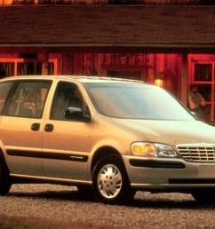 chevrolet venture 1996 2005  [ 1024 x 768 Pixel ]