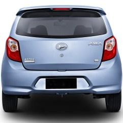 New Agya Trd Manual All Kijang Innova 2.0 Q A/t Daihatsu Ayla Specs 2013 2014 2015 2016 2017 2018