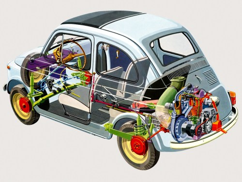 small resolution of  fiat 500 d 1960 1969