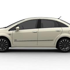 Review Grand New Veloz 1.3 Bemper Depan Avanza Fiat Linea Specs 2006 2007 2008 2009 2010 2011