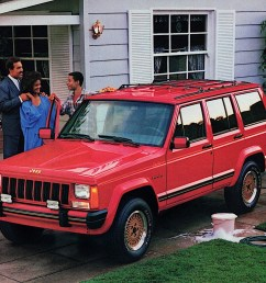 jeep cherokee 1984 1997  [ 1416 x 1080 Pixel ]