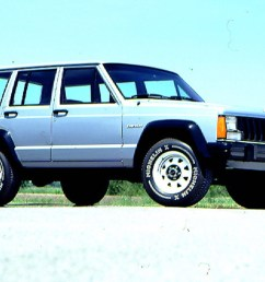 jeep cherokee 1984 1997  [ 1200 x 770 Pixel ]