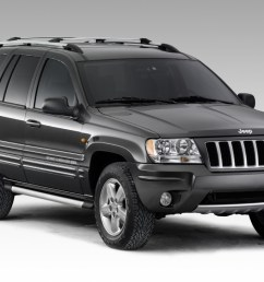 jeep grand cherokee 2003 2005  [ 1200 x 796 Pixel ]