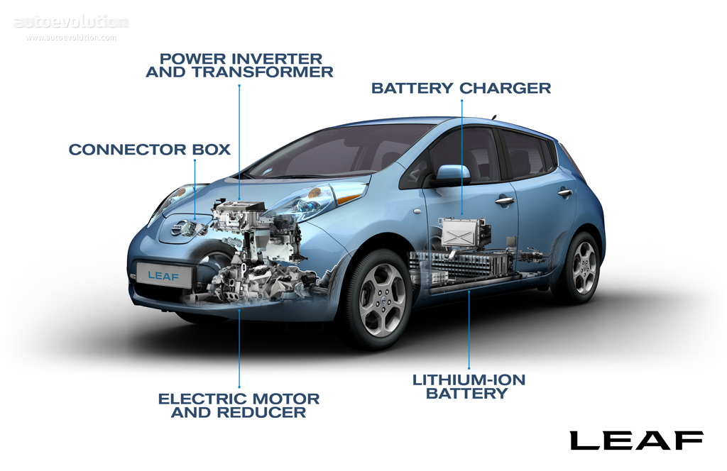 nissan 2 5 engine diagram 2003 lancer evolution wiring leaf specs & photos - 2010, 2011, 2012, 2013, 2014, 2015, 2016, 2017 autoevolution