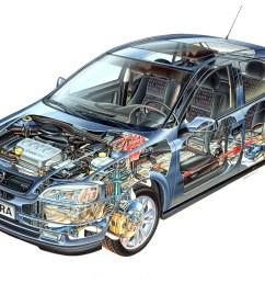 opel astra 5 doors 1998 2004  [ 2048 x 1536 Pixel ]