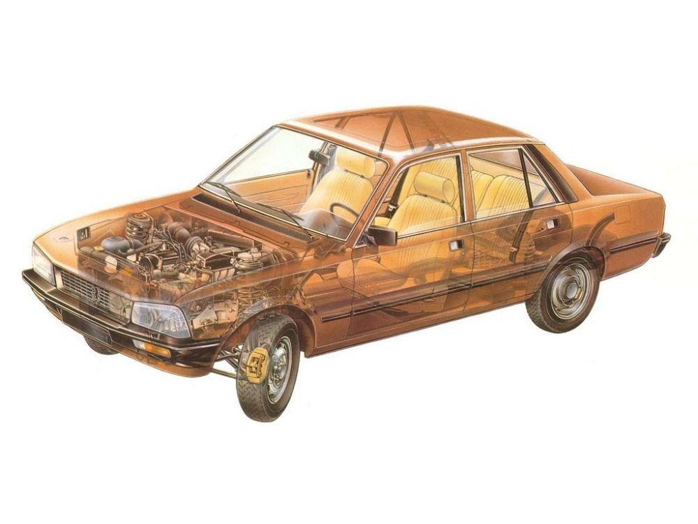 medium resolution of peugeot 505 specs photos 1979 1980 1981 1982 1983 1984 peugeot 505 turbo wiring diagram