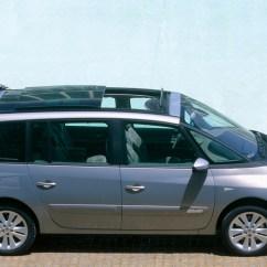 Grand New Avanza E 1.3 Manual Cover Mobil Renault Espace Specs 2002 2003 2004 2005 2006
