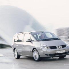 Grand New Avanza E 1.3 Manual Jual Renault Espace Specs 2002 2003 2004 2005 2006