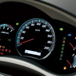 Top Speed All New Kijang Innova Spoiler Grand Avanza Toyota Specs Photos 2011 2012 2013 Autoevolution