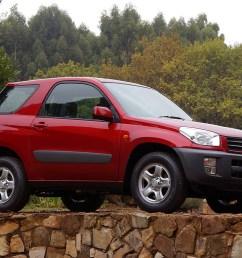 toyota rav4 3 doors 2003 2006  [ 1024 x 768 Pixel ]