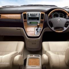 All New Alphard Interior Toyota Camry 2019 Thailand Specs Photos 2002 2003 2004 2005 2006 2007