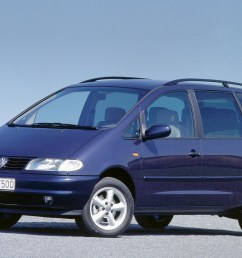 volkswagen sharan 1996 2000  [ 1279 x 887 Pixel ]