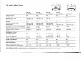 New Mercedes-Benz E-Klasse W212 German Brochure Leak