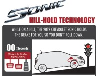 2012 Chevrolet Sonic Hill Hold Assist Lends an Extra Foot ...