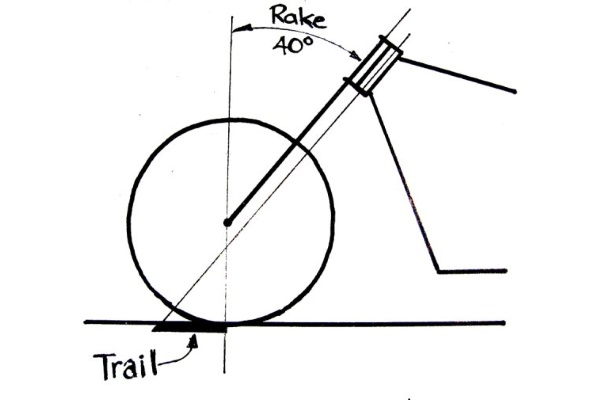 A Quick Guide to Motorcycle Rake, Trail and Offset, Part 1